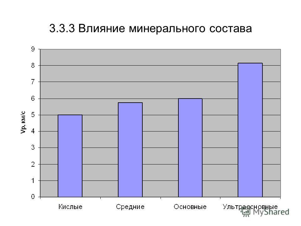 3.3.3 Влияние минерального состава