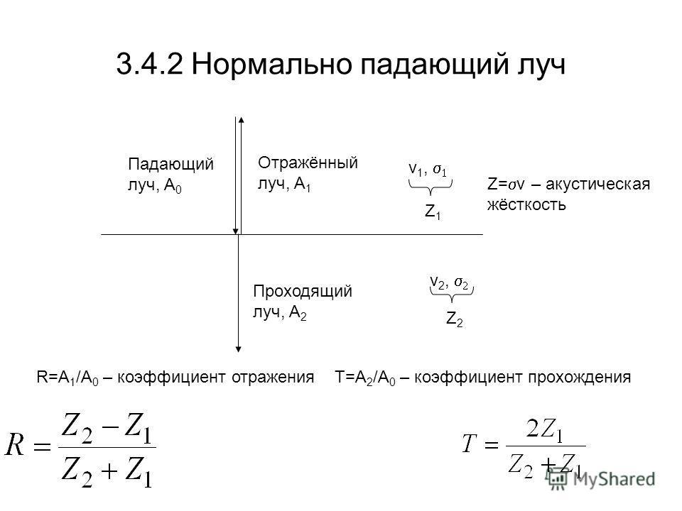 3.4.2 Нормально падающий луч v 1, v 2, Падающий луч, A 0 Отражённый луч, A 1 Z= v – акустическая жёсткость Проходящий луч, A 2 Z1Z1 Z2Z2 R=A 1 /A 0 – коэффициент отражения T=A 2 /A 0 – коэффициент прохождения
