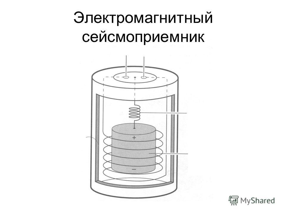Электромагнитный сейсмоприемник