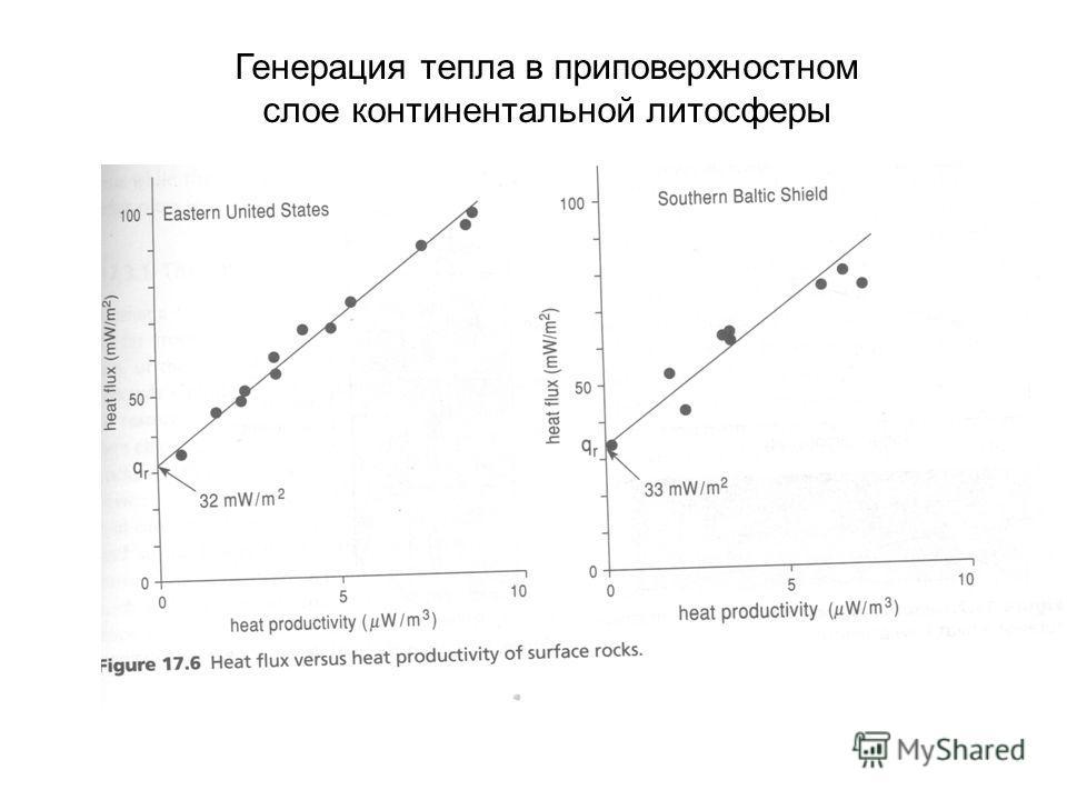 Генерация тепла в приповерхностном слое континентальной литосферы