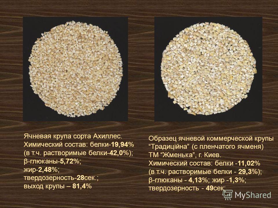 Ячневая крупа сорта Ахиллес. Химический состав: белки-19,94% (в т.ч. растворимые белки-42,0%); β-глюканы-5,72%; жир-2,48%; твердозерность-28сек.; выход крупы – 81,4% Образец ячневой коммерческой крупы Традиційна (с пленчатого ячменя) ТМ Жменька, г. К