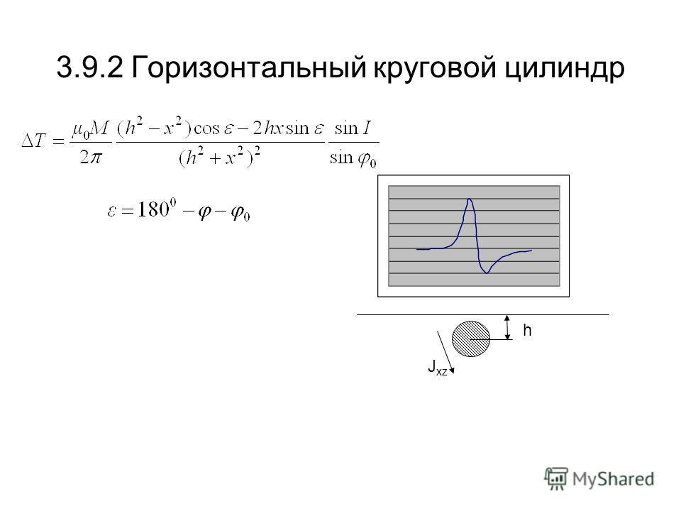 3.9.2 Горизонтальный круговой цилиндр h J xz