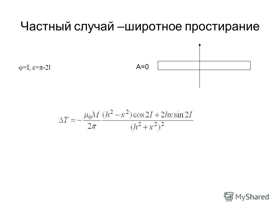 Частный случай –широтное простирание A=0 φ=I, ε=π-2 I