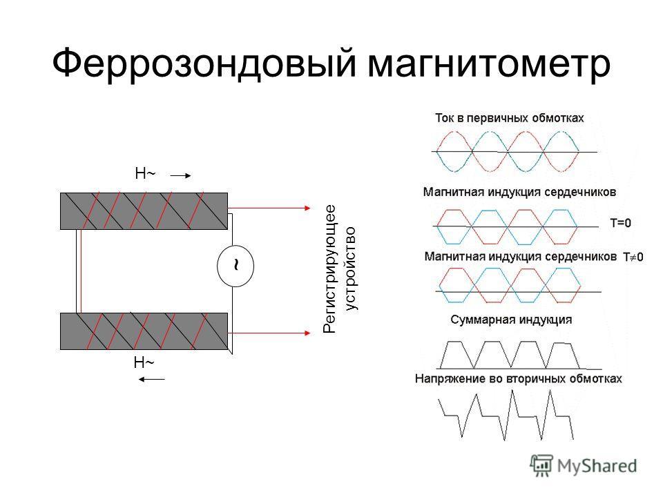 Феррозондовый магнитометр ~ H~ Регистрирующее устройство