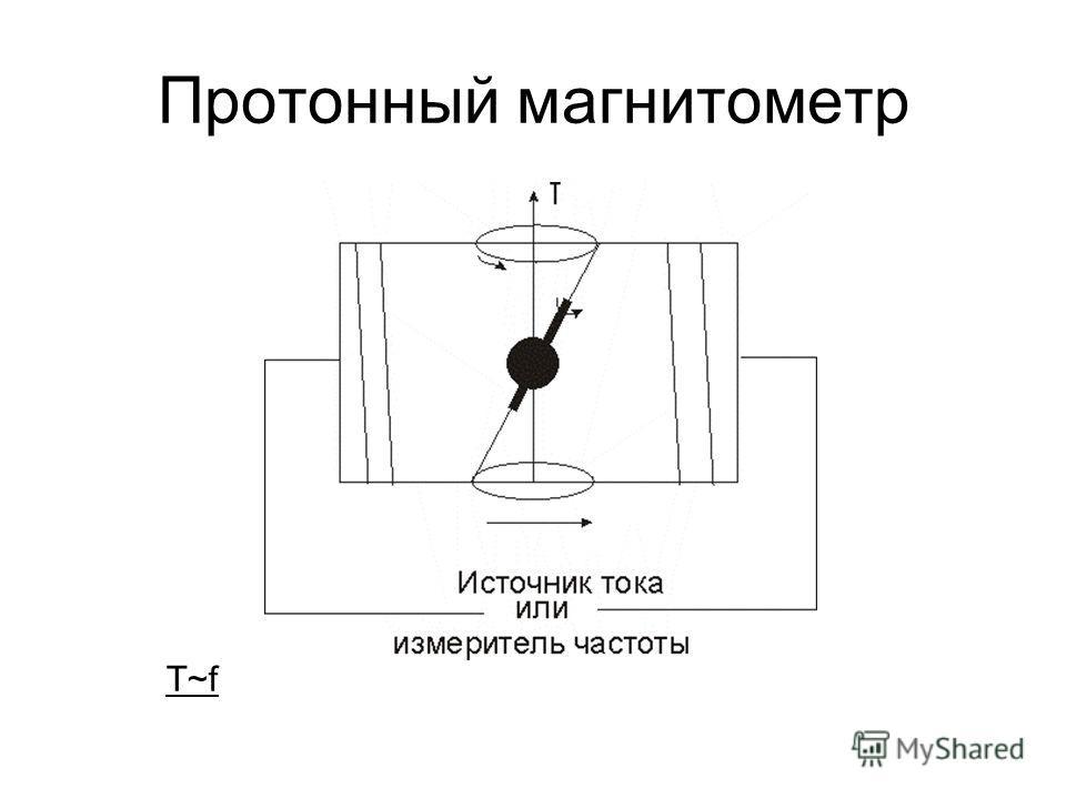 Протонный магнитометр T~f