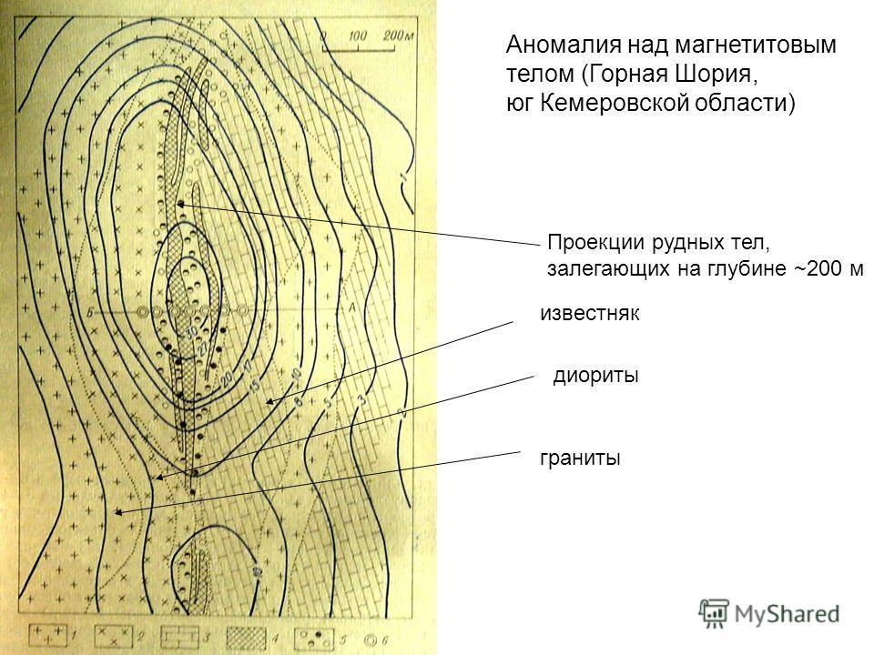 Аномалия над магнетитовым телом (Горная Шория, юг Кемеровской области) граниты диориты известняк Проекции рудных тел, залегающих на глубине ~200 м