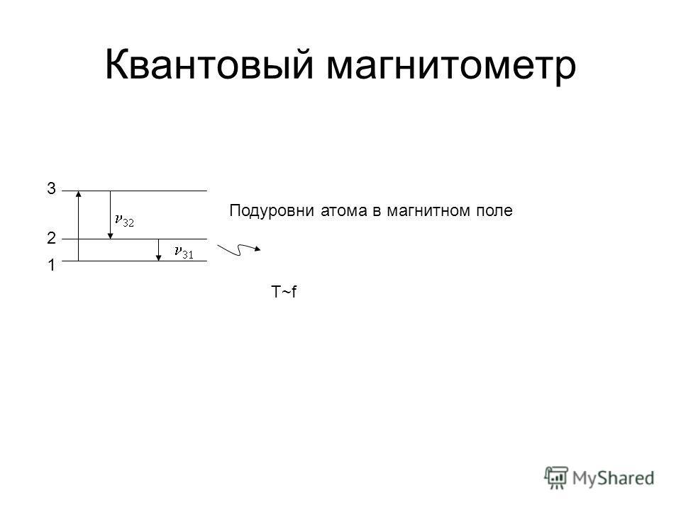 Квантовый магнитометр 1 2 3 Подуровни атома в магнитном поле T~f