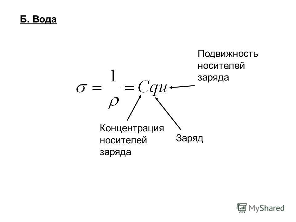 Б. Вода Концентрация носителей заряда Заряд Подвижность носителей заряда