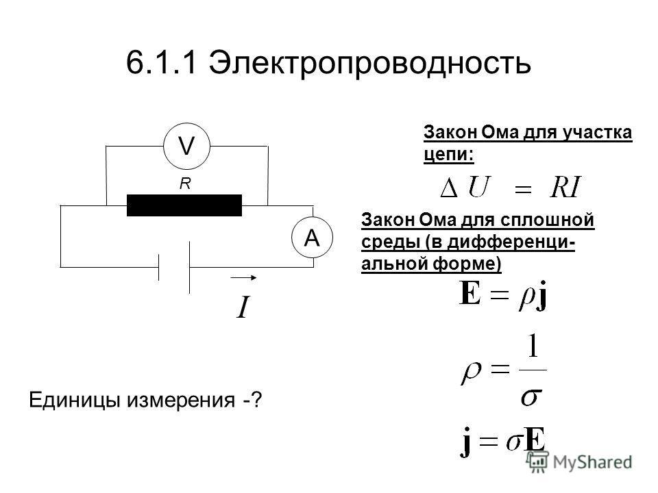 6.1.1 Электропроводность I A V R Закон Ома для участка цепи: Закон Ома для сплошной среды (в дифференци- альной форме) Единицы измерения -?