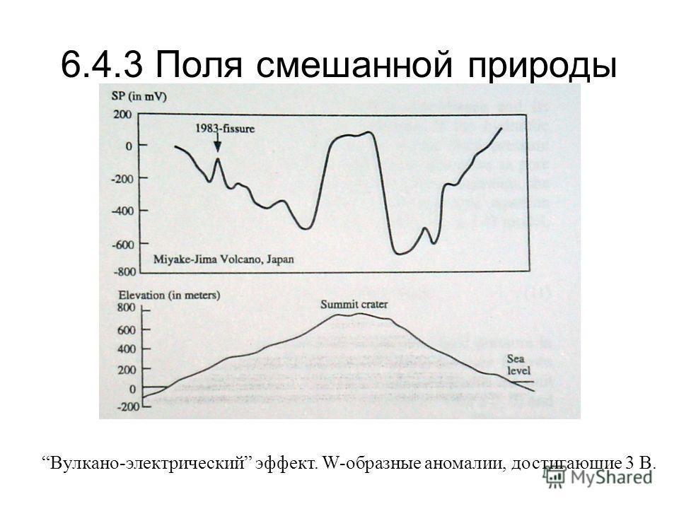 6.4.3 Поля смешанной природы Вулкано-электрический эффект. W-образные аномалии, достигающие 3 В.