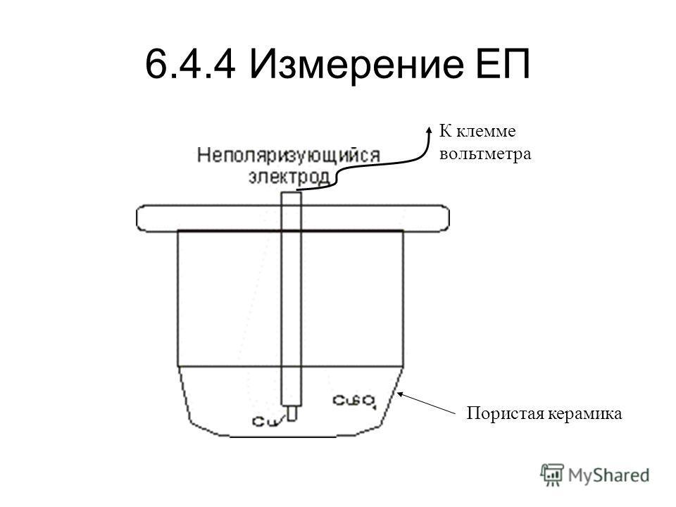 6.4.4 Измерение ЕП Пористая керамика К клемме вольтметра