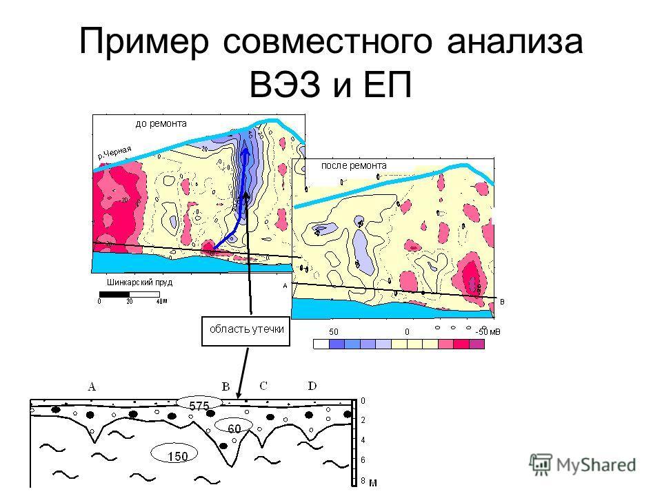 Пример совместного анализа ВЭЗ и ЕП
