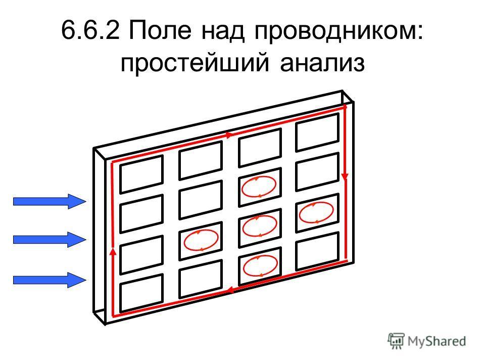 6.6.2 Поле над проводником: простейший анализ