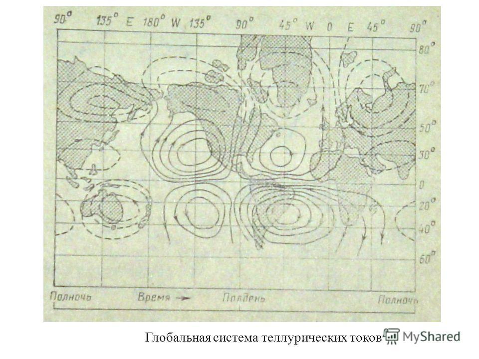 Глобальная система теллурических токов