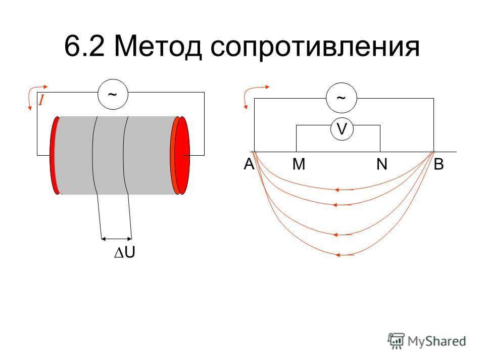 6.2 Метод сопротивления U I ~~ V A BMN