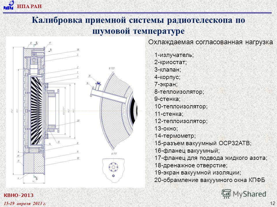 КВНО-2013 15-19 апреля 2013 г. ИПА РАН 12 Калибровка приемной системы радиотелескопа по шумовой температуре Охлаждаемая согласованная нагрузка 1 излучатель; 2 криостат; 3 клапан; 4 корпус; 7 экран; 8 теплоизолятор; 9 стенка; 10 теплоизолятор; 11 стен