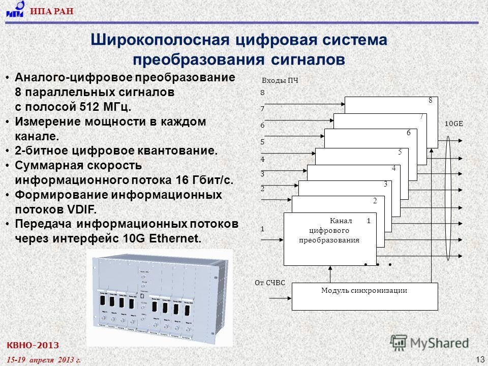 КВНО-2013 15-19 апреля 2013 г. ИПА РАН 13 Широкополосная цифровая система преобразования сигналов Аналого-цифровое преобразование 8 параллельных сигналов с полосой 512 МГц. Измерение мощности в каждом канале. 2-битное цифровое квантование. Суммарная