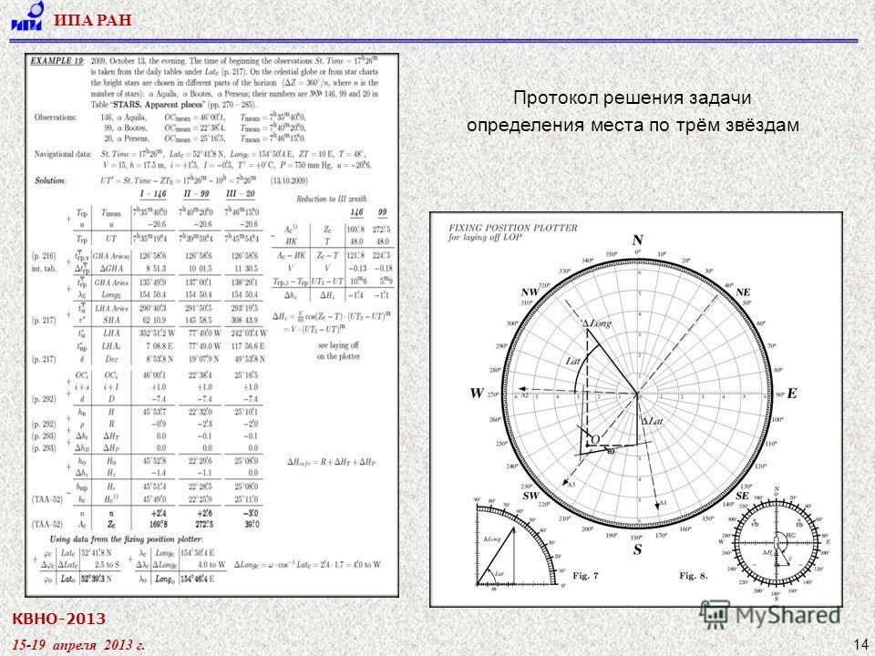 КВНО-2013 15-19 апреля 2013 г. ИПА РАН 14 Протокол решения задачи определения места по трём звёздам