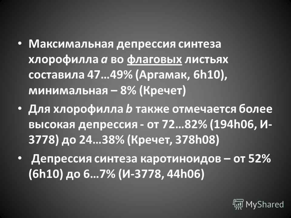 Максимальная депрессия синтеза хлорофилла а во флаговых листьях составила 47…49% (Аргамак, 6h10), минимальная – 8% (Кречет) Для хлорофилла b также отмечается более высокая депрессия - от 72…82% (194h06, И- 3778) до 24…38% (Кречет, 378h08) Депрессия с