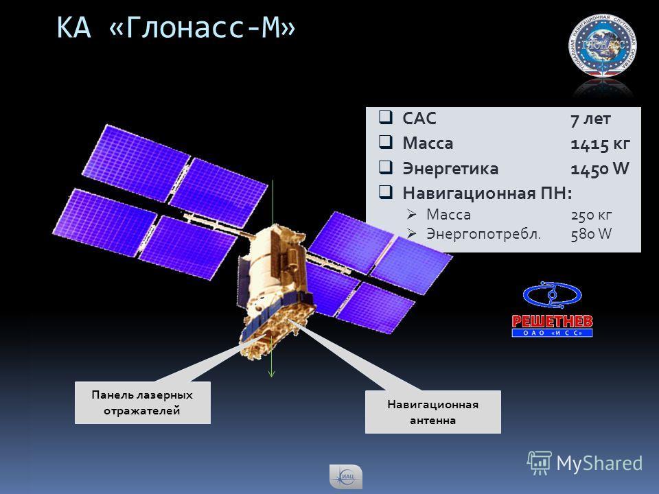 КА «Глонасс-М» САС7 лет Масса1415 кг Энергетика1450 W Навигационная ПН: Масса250 кг Энергопотребл.580 W Панель лазерных отражателей Навигационная антенна