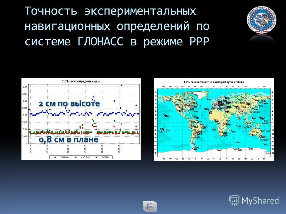 Точность экспериментальных навигационных определений по системе ГЛОНАСС в режиме РРР 2 см по высоте 0,8 см в плане