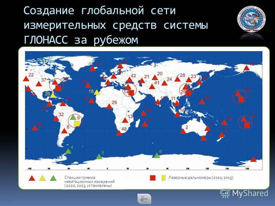 Создание глобальной сети измерительных средств системы ГЛОНАСС за рубежом Станции приема навигационных измерений (2020, 2013, установлены) Лазерные дальномеры (2020, 2015)
