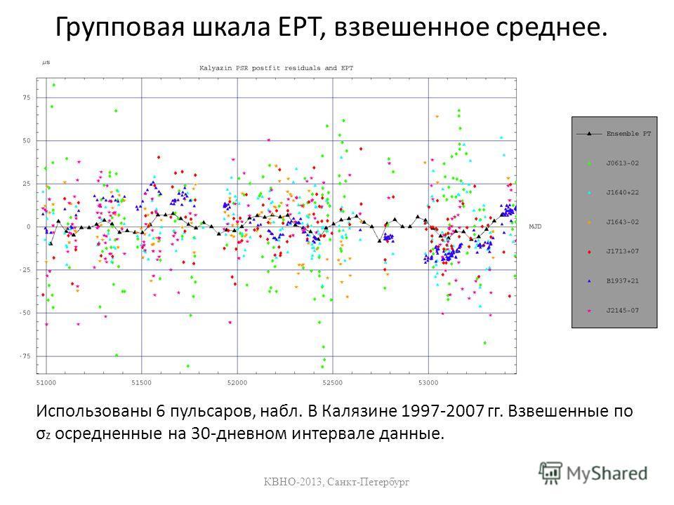 Групповая шкала EPT, взвешенное среднее. Использованы 6 пульсаров, набл. В Калязине 1997-2007 гг. Взвешенные по σ z осредненные на 30-дневном интервале данные. КВНО-2013, Санкт-Петербург