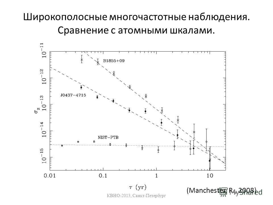 Широкополосные многочастотные наблюдения. Сравнение с атомными шкалами. КВНО-2013, Санкт-Петербург (Manchester, R., 2008)