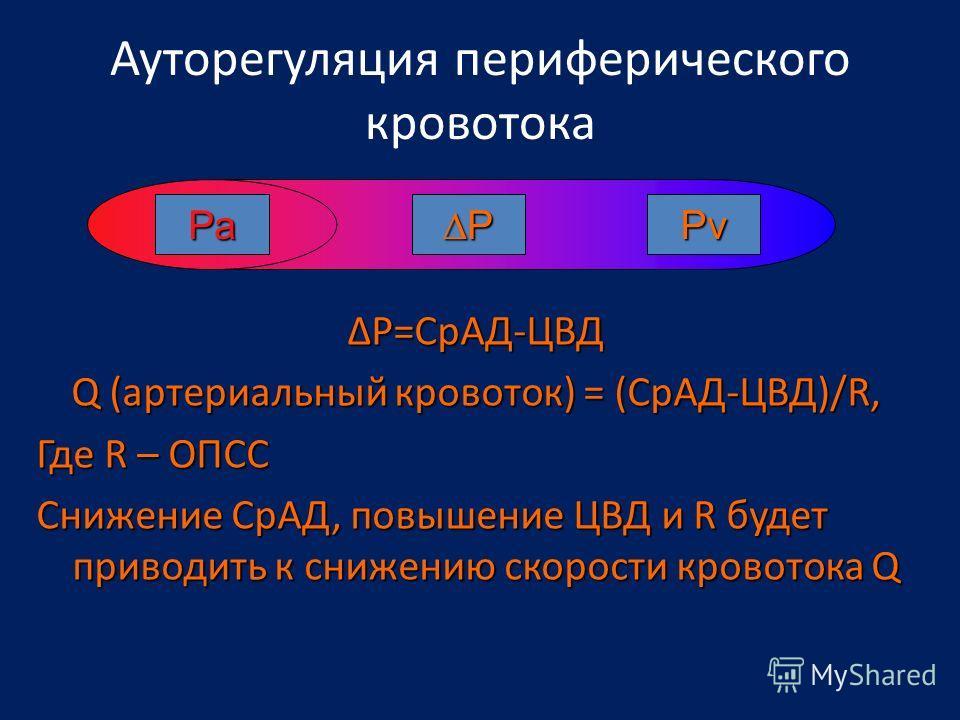Ауторегуляция периферического кровотока P=СрАД-ЦВДP=СрАД-ЦВД Q (артериальный кровоток) = (СрАД-ЦВД)/R, Где R – ОПСС Снижение СрАД, повышение ЦВД и R будет приводить к снижению скорости кровотока Q Ра РvРvРvРv P