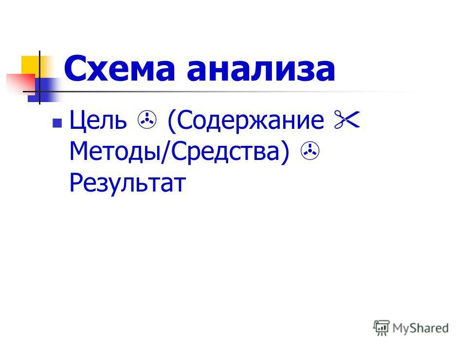 Схема анализа Цель (Содержание Методы/Средства) Результат