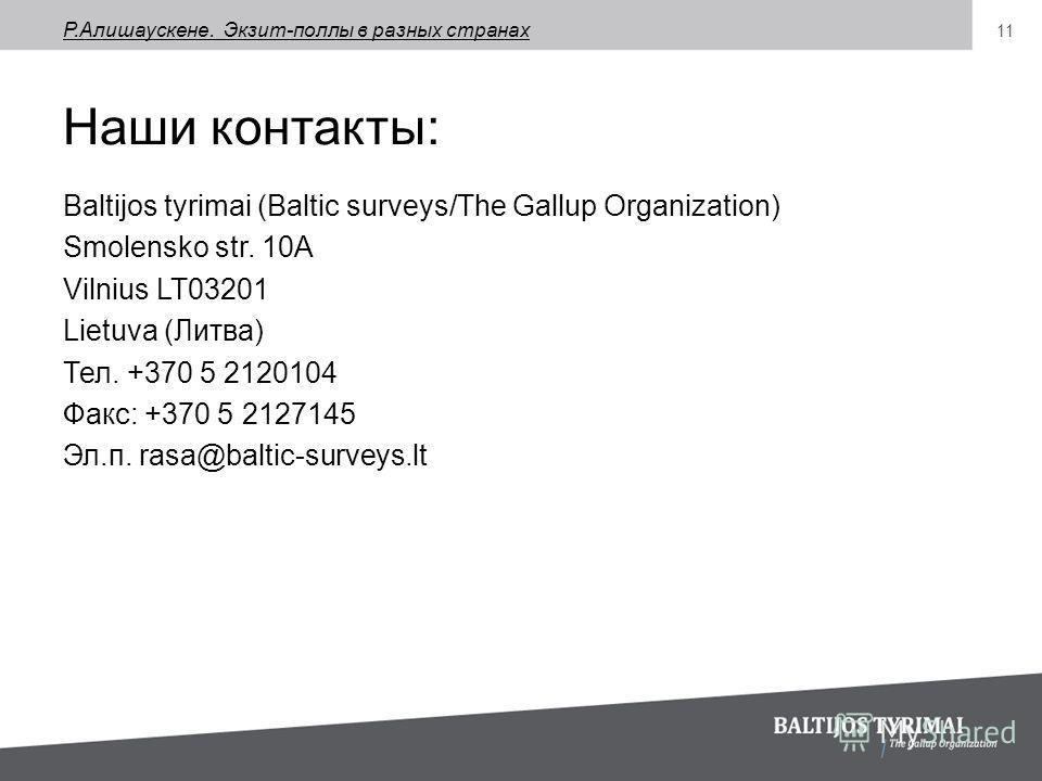 Наши контакты: Baltijos tyrimai (Baltic surveys/The Gallup Organization) Smolensko str. 10A Vilnius LT03201 Lietuva (Литва) Тел. +370 5 2120104 Факс: +370 5 2127145 Эл.п. rasa@baltic-surveys.lt Р.Алишаускене. Экзит-поллы в разных странах 11