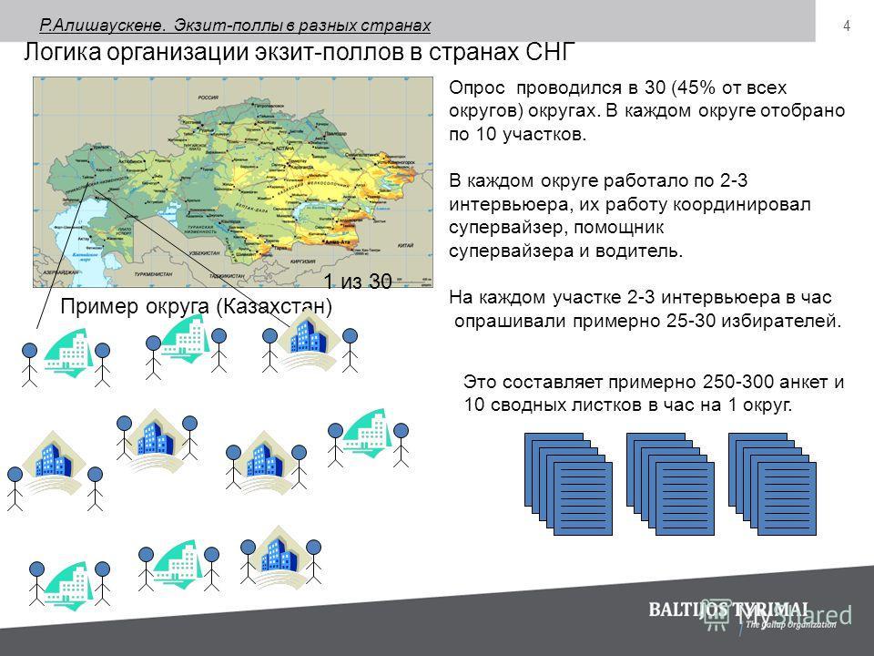 Пример округа (Казахстан) Опрос проводился в 30 (45% от всех округов) округах. В каждом округе отобрано по 10 участков. В каждом округе работало по 2-3 интервьюера, их работу координировал супервайзер, помощник супервайзера и водитель. На каждом учас