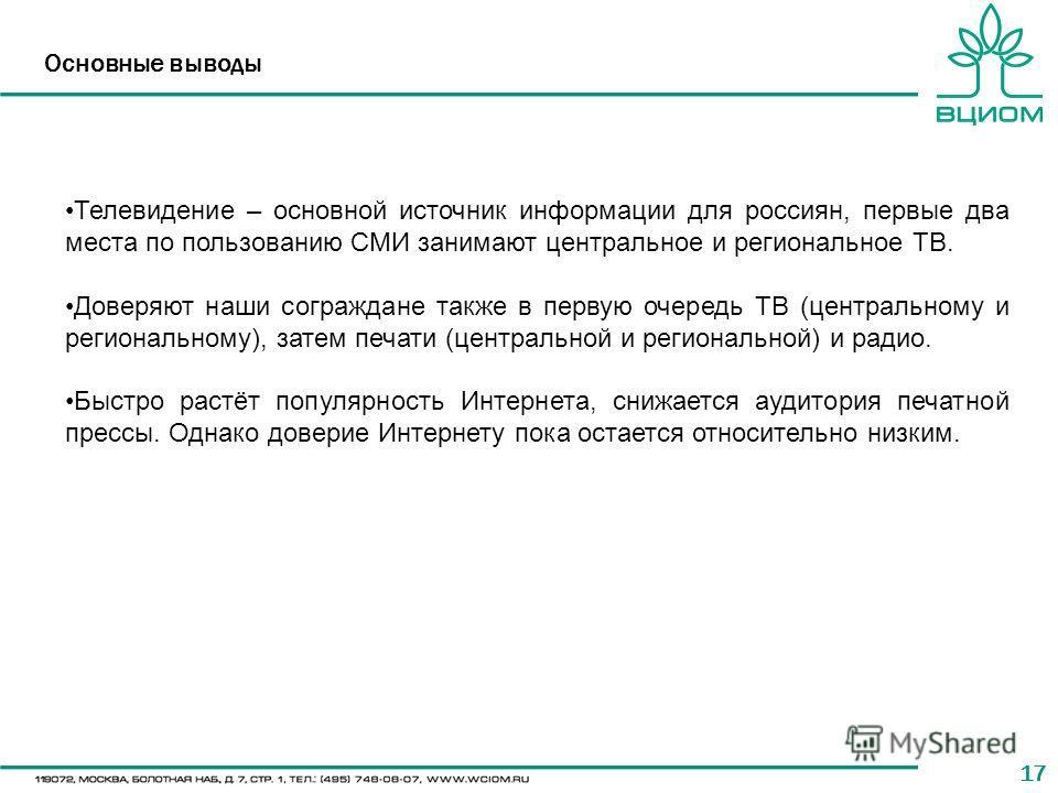 17 Основные выводы Телевидение – основной источник информации для россиян, первые два места по пользованию СМИ занимают центральное и региональное ТВ. Доверяют наши сограждане также в первую очередь ТВ (центральному и региональному), затем печати (це