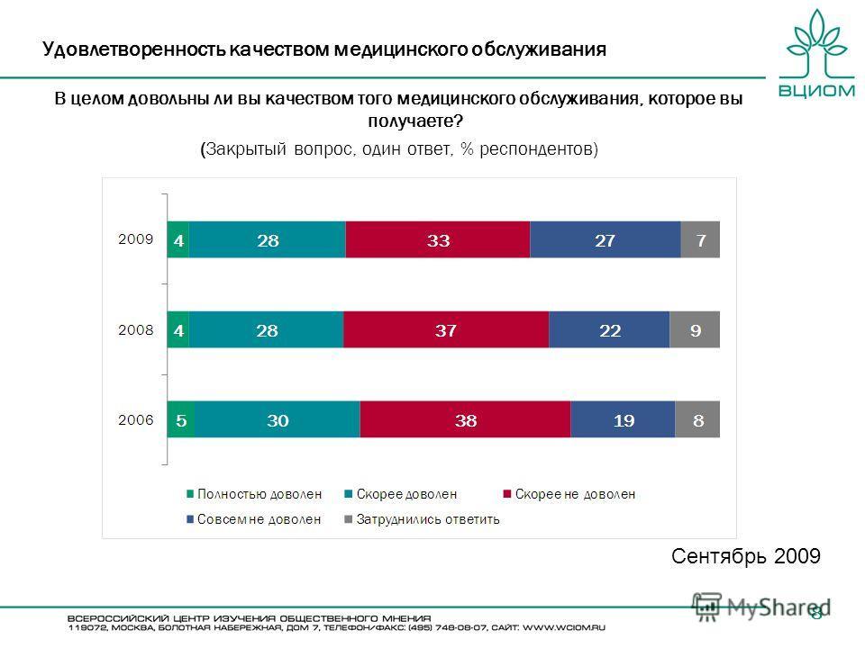 8 Удовлетворенность качеством медицинского обслуживания В целом довольны ли вы качеством того медицинского обслуживания, которое вы получаете? (Закрытый вопрос, один ответ, % респондентов) Сентябрь 2009