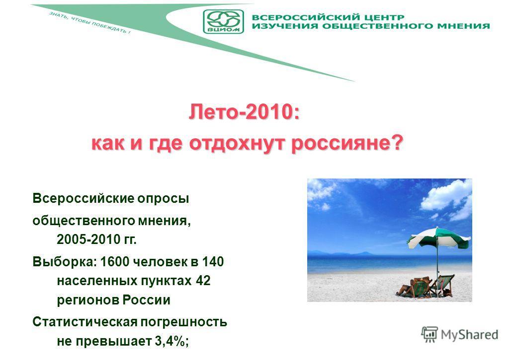 Лето-2010: как и где отдохнут россияне? Всероссийские опросы общественного мнения, 2005-2010 гг. Выборка: 1600 человек в 140 населенных пунктах 42 регионов России Статистическая погрешность не превышает 3,4%;