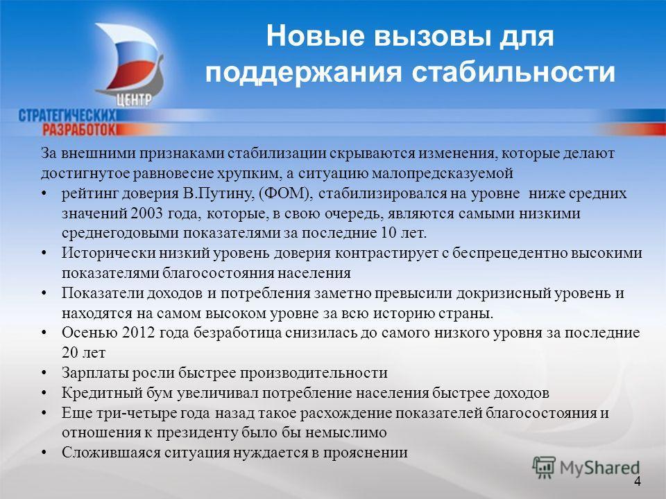 44 За внешними признаками стабилизации скрываются изменения, которые делают достигнутое равновесие хрупким, а ситуацию малопредсказуемой рейтинг доверия В.Путину, (ФОМ), стабилизировался на уровне ниже средних значений 2003 года, которые, в свою очер