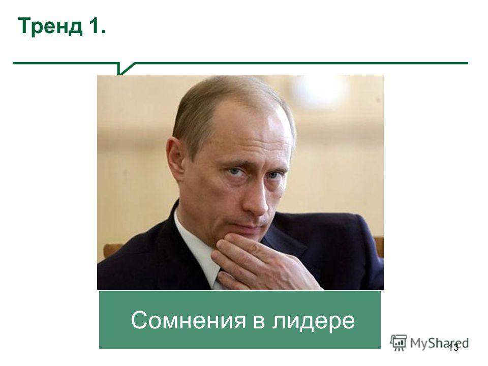 13 Тренд 1. Сомнения в лидере