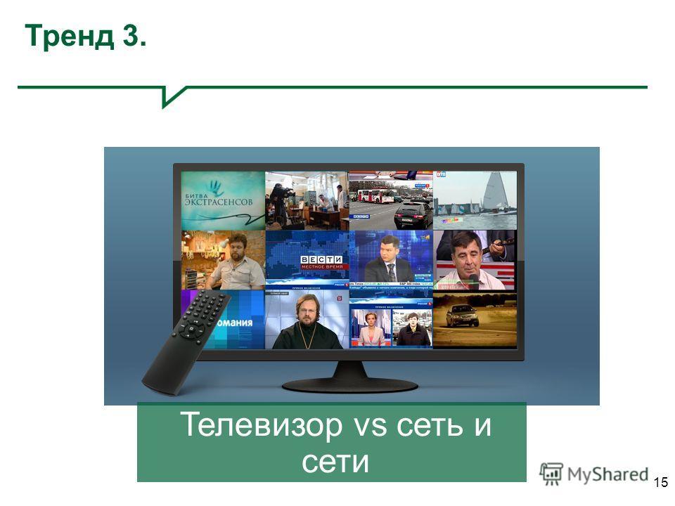 15 Тренд 3. Телевизор vs сеть и сети