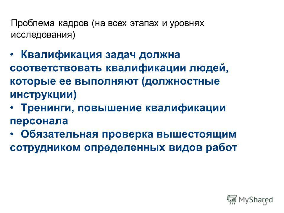 Высшая школа экономики, Москва, 2013 Проблема кадров (на всех этапах и уровнях исследования) фото Квалификация задач должна соответствовать квалификации людей, которые ее выполняют (должностные инструкции) Тренинги, повышение квалификации персонала О