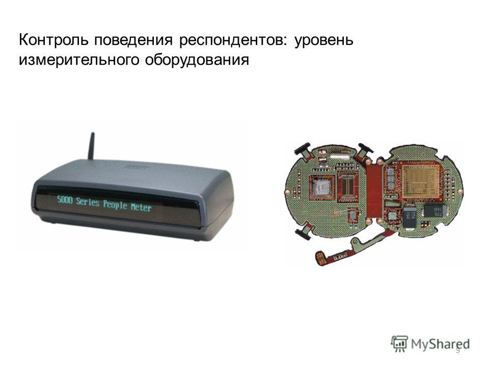 Высшая школа экономики, Москва, 2013 Контроль поведения респондентов: уровень измерительного оборудования фото 9