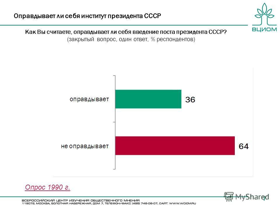 7 Оправдывает ли себя институт президента СССР Как Вы считаете, оправдывает ли себя введение поста президента СССР? (закрытый вопрос, один ответ, % респондентов) Опрос 1990 г.