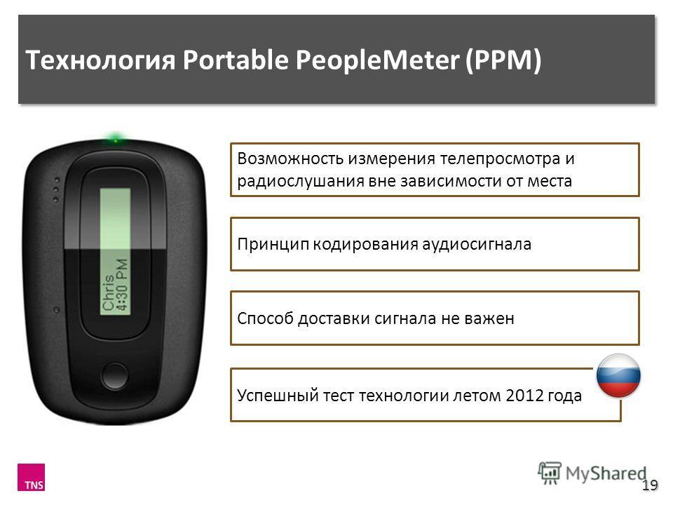 Технология Portable PeopleMeter (PPM) 19 Возможность измерения телепросмотра и радиослушания вне зависимости от места Принцип кодирования аудиосигнала Способ доставки сигнала не важен Успешный тест технологии летом 2012 года