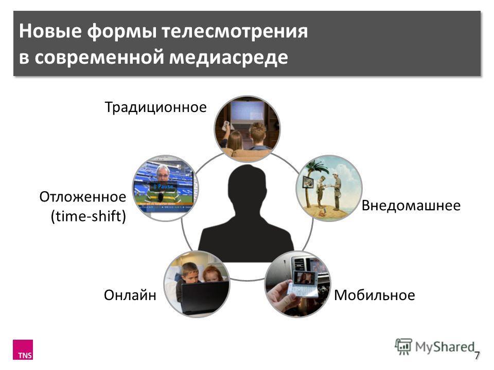 Новые формы телесмотрения в современной медиасреде 7 Онлайн Внедомашнее Традиционное Мобильное Отложенное (time-shift)