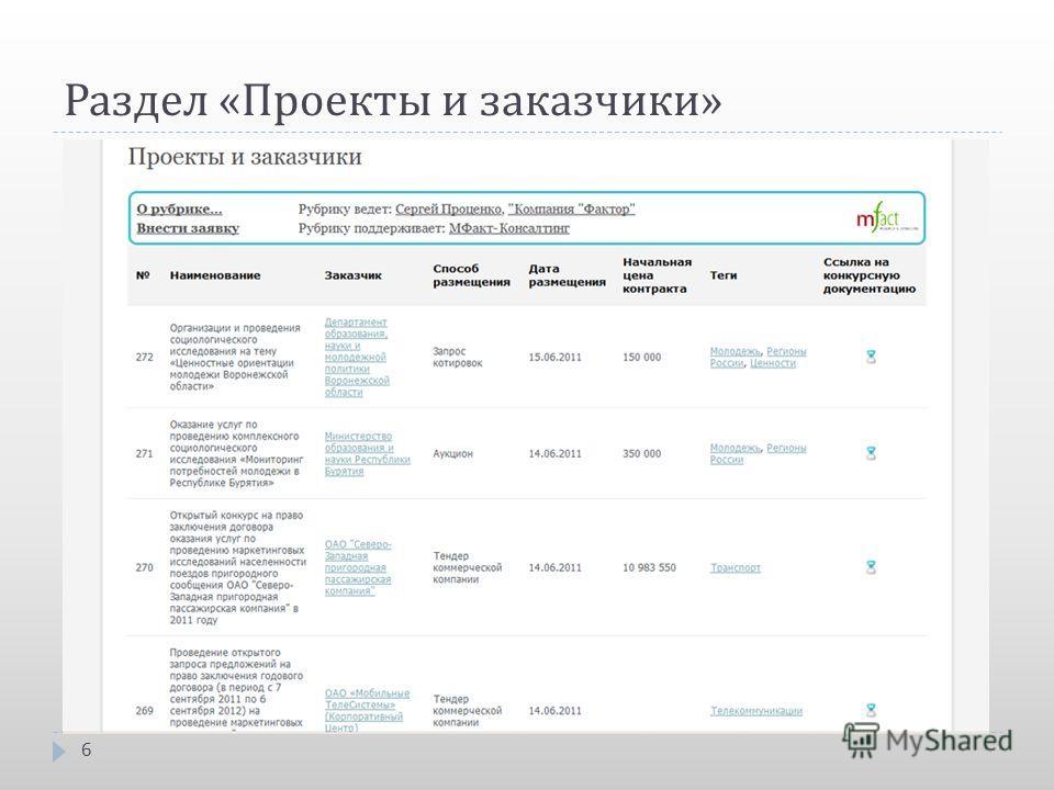 Раздел « Проекты и заказчики » 6