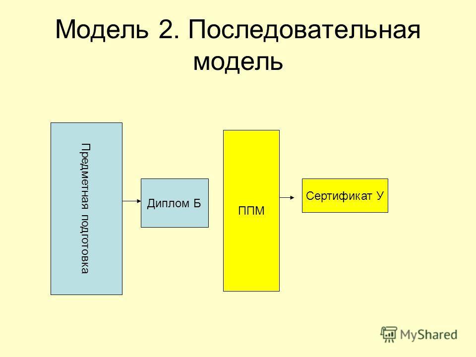 Модель 2. Последовательная модель Предметная подготовка Диплом Б ППМ Сертификат У