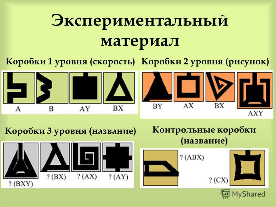 Экспериментальный материал Коробки 1 уровня (скорость)Коробки 2 уровня (рисунок) Коробки 3 уровня (название) Контрольные коробки (название)
