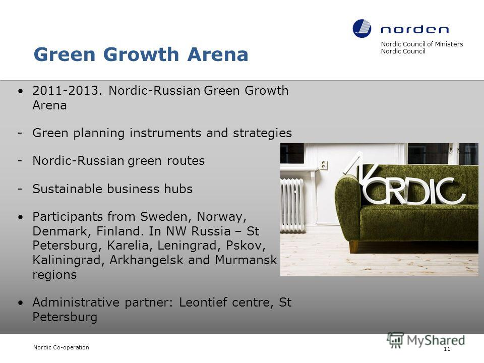 Green Growth Arena 2011-2013. Nordic-Russian Green Growth Arena -Green planning instruments and strategies -Nordic-Russian green routes -Sustainable business hubs Participants from Sweden, Norway, Denmark, Finland. In NW Russia – St Petersburg, Karel