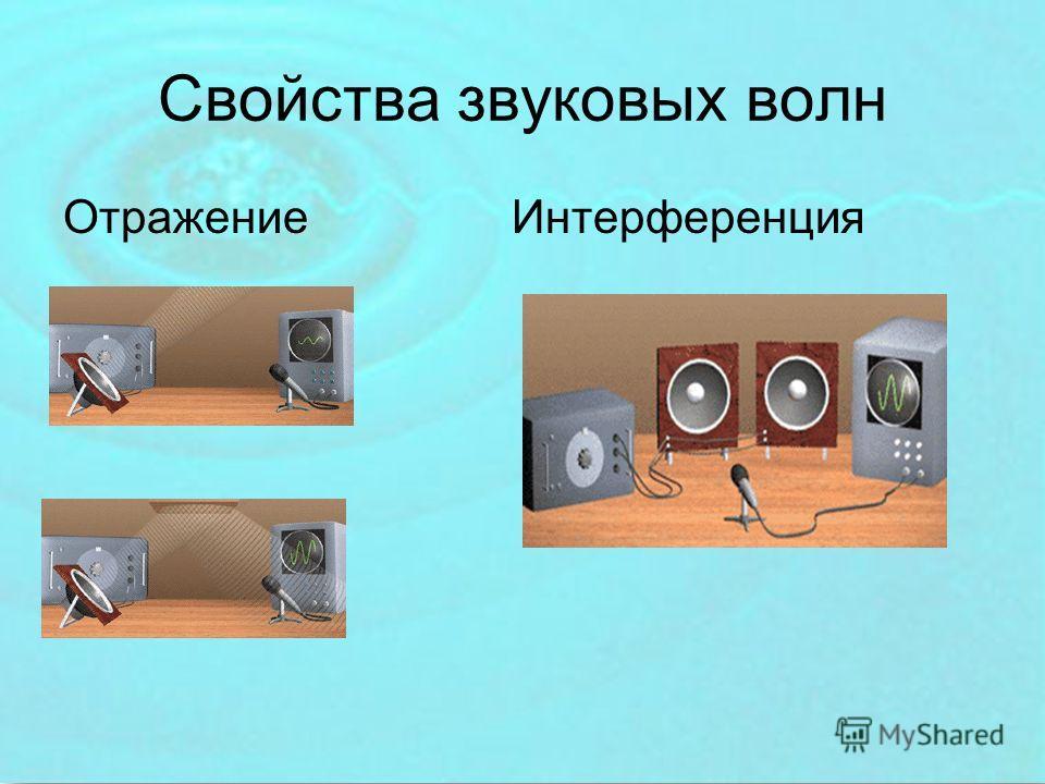 3 Звуком называют такие механические колебания внешней среды, которые воспринимаются слуховым аппаратом человека (от 16 до 20 000 колебаний в секунду).