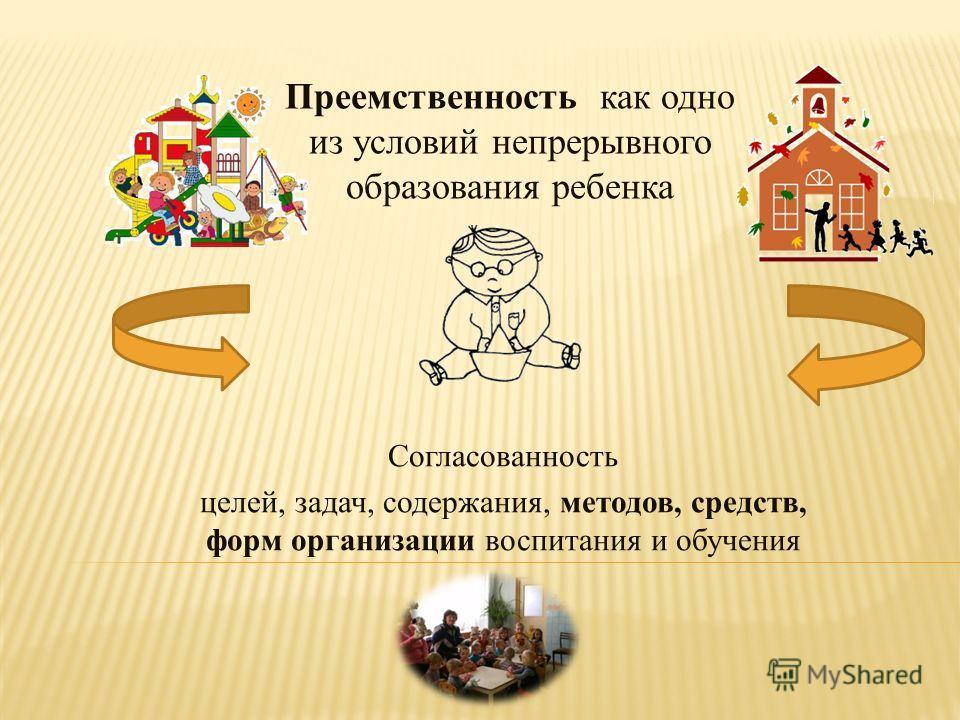 Согласованность целей, задач, содержания, методов, средств, форм организации воспитания и обучения Преемственность как одно из условий непрерывного образования ребенка