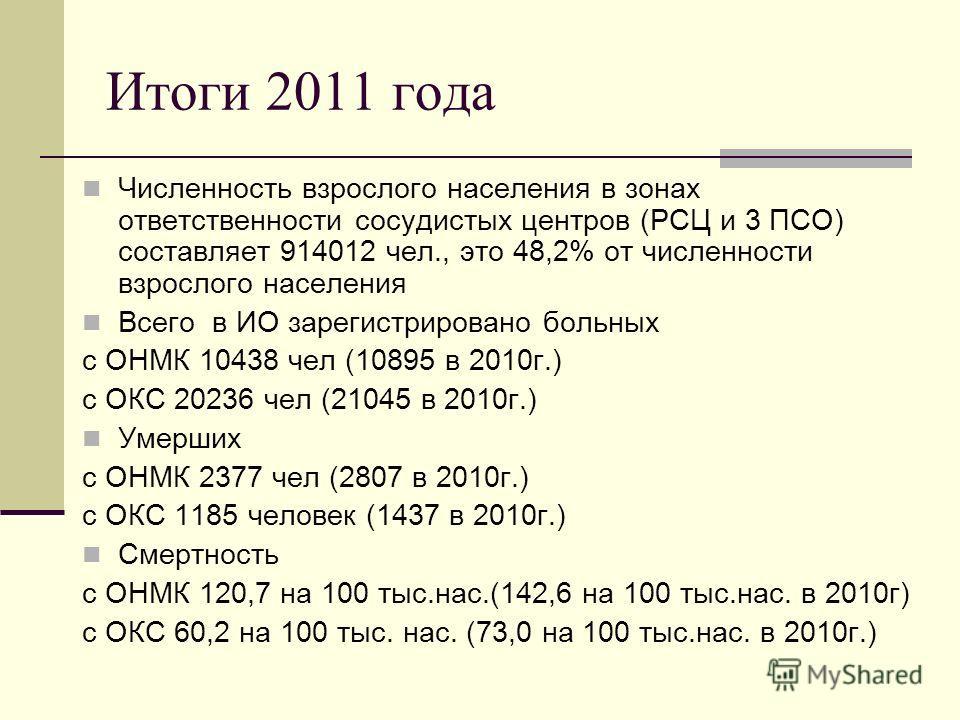 Итоги 2011 года Численность взрослого населения в зонах ответственности сосудистых центров (РСЦ и 3 ПСО) составляет 914012 чел., это 48,2% от численности взрослого населения Всего в ИО зарегистрировано больных с ОНМК 10438 чел (10895 в 2010г.) с ОКС